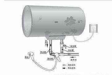 石家庄格兰仕热水器维修